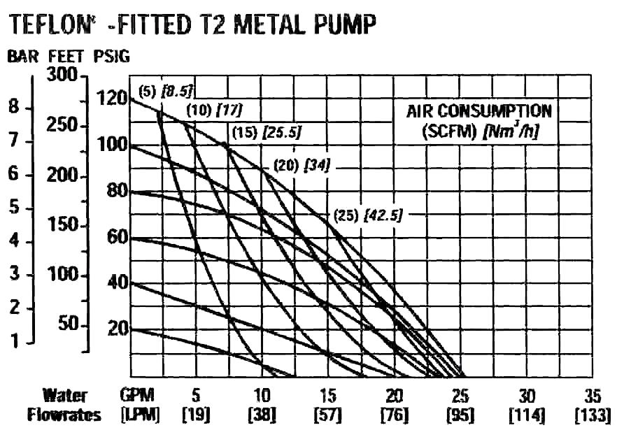 Pneumatic diaphragm pump ico tools leader nella produzione di pneumatic diaphragm pump ccuart Images
